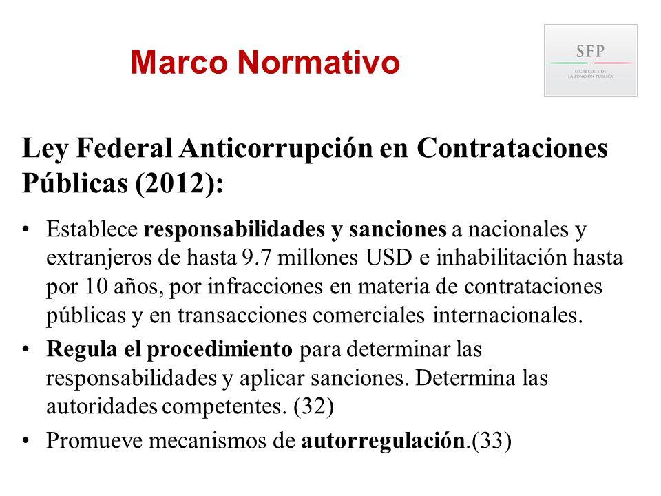 Ley Federal Anticorrupción en Contrataciones Públicas (2012): Establece responsabilidades y sanciones a nacionales y extranjeros de hasta 9.7 millones