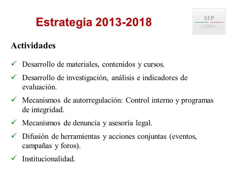 Actividades Desarrollo de materiales, contenidos y cursos. Desarrollo de investigación, análisis e indicadores de evaluación. Mecanismos de autorregul