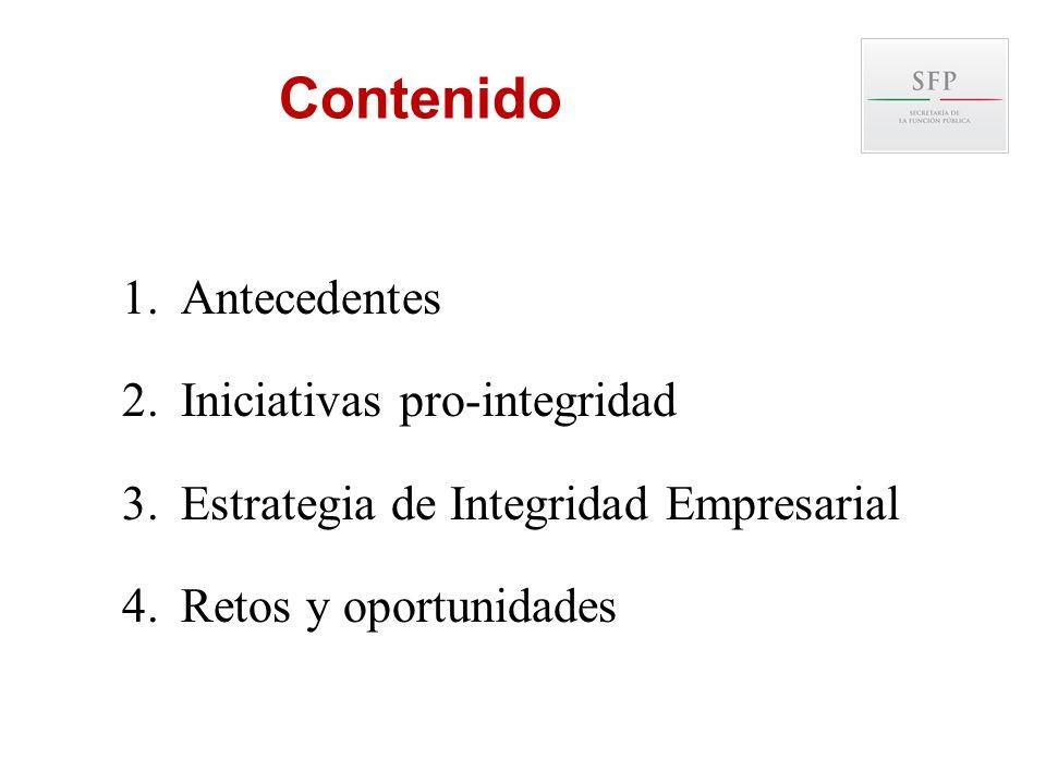 Contenido 1.Antecedentes 2.Iniciativas pro-integridad 3.Estrategia de Integridad Empresarial 4.Retos y oportunidades