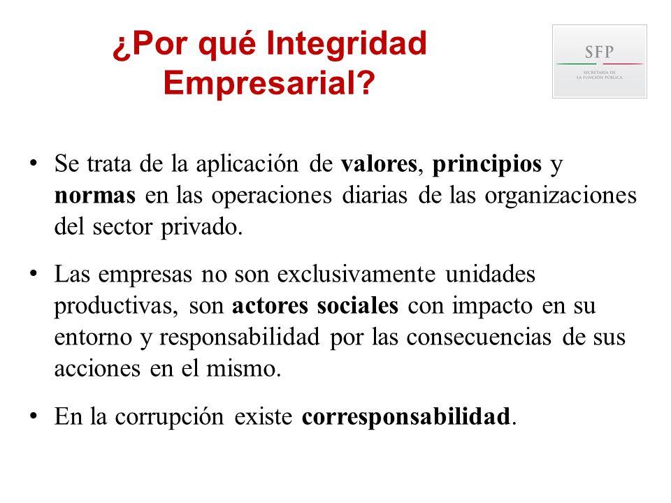 ¿Por qué Integridad Empresarial? Se trata de la aplicación de valores, principios y normas en las operaciones diarias de las organizaciones del sector