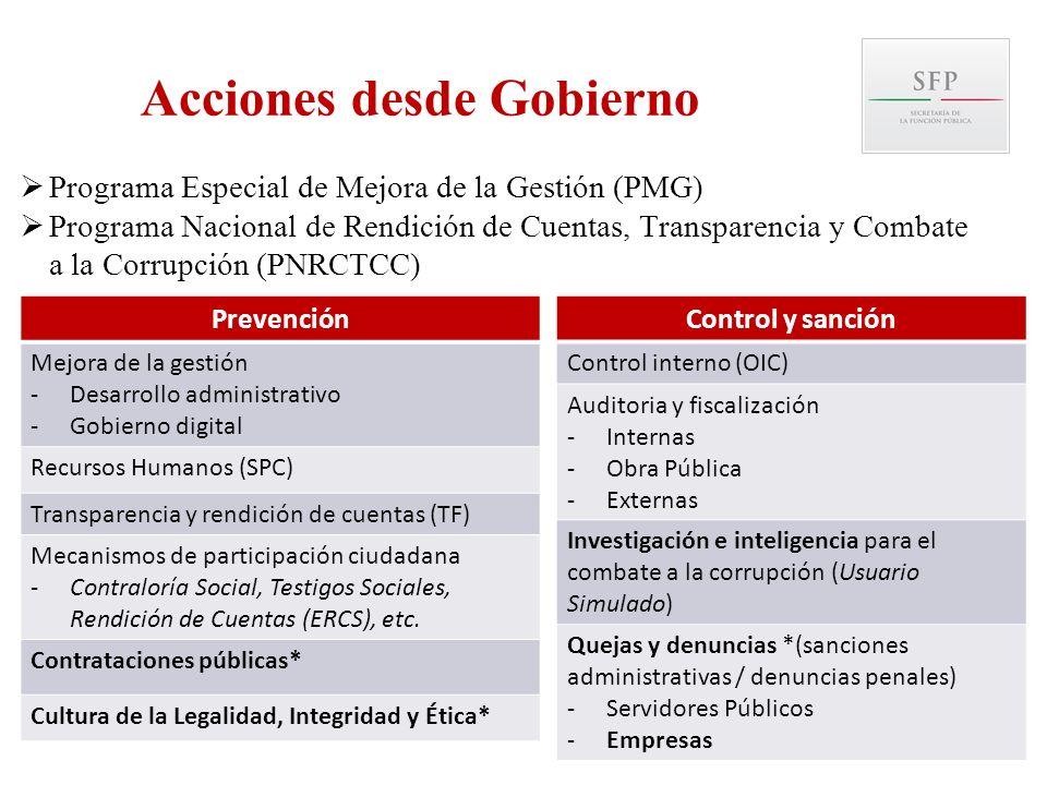 Prevención Mejora de la gestión -Desarrollo administrativo -Gobierno digital Recursos Humanos (SPC) Transparencia y rendición de cuentas (TF) Mecanism