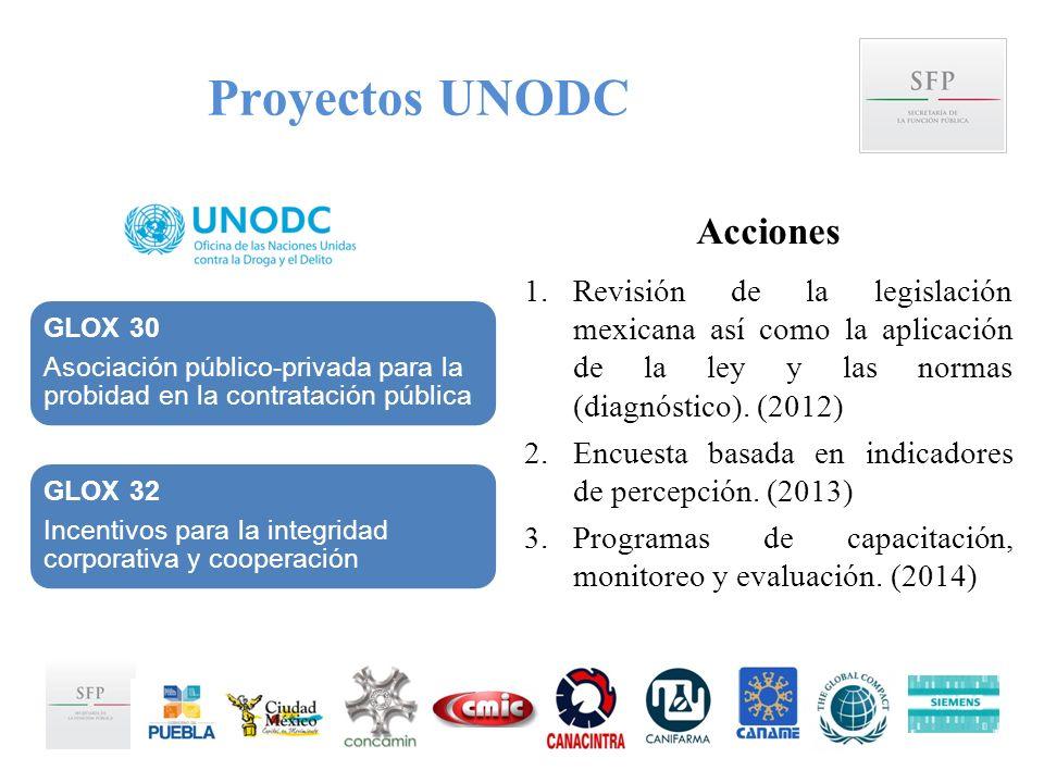 Proyectos UNODC GLOX 30 Asociación público-privada para la probidad en la contratación pública GLOX 32 Incentivos para la integridad corporativa y coo