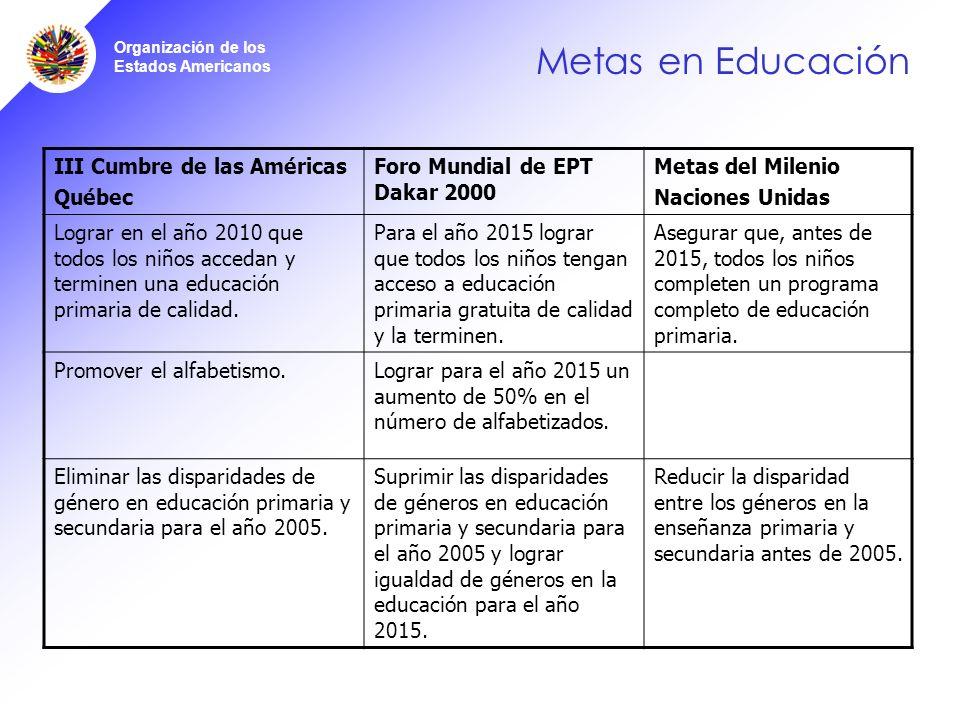 Organización de los Estados Americanos Metas en Educación III Cumbre de las Américas Québec Foro Mundial de EPT Dakar 2000 Metas del Milenio Naciones Unidas Lograr en el año 2010 que todos los niños accedan y terminen una educación primaria de calidad.