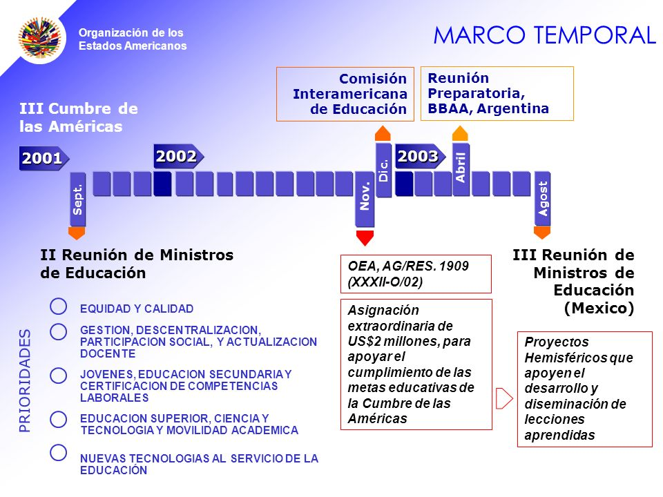 Organización de los Estados Americanos MARCO TEMPORAL OEA, AG/RES.