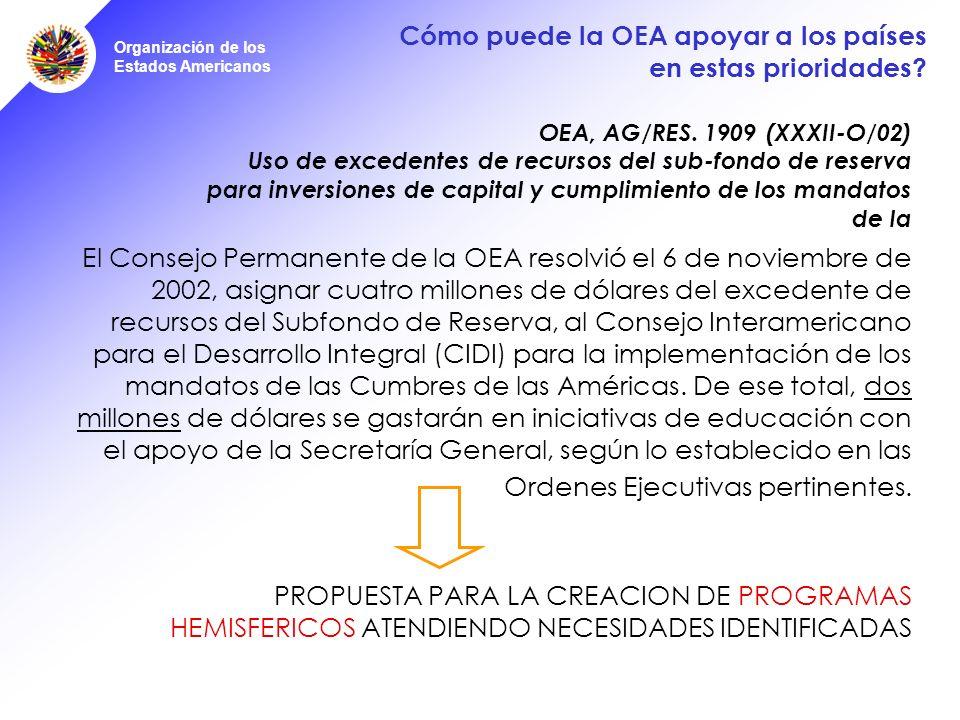 Organización de los Estados Americanos El Consejo Permanente de la OEA resolvió el 6 de noviembre de 2002, asignar cuatro millones de dólares del excedente de recursos del Subfondo de Reserva, al Consejo Interamericano para el Desarrollo Integral (CIDI) para la implementación de los mandatos de las Cumbres de las Américas.