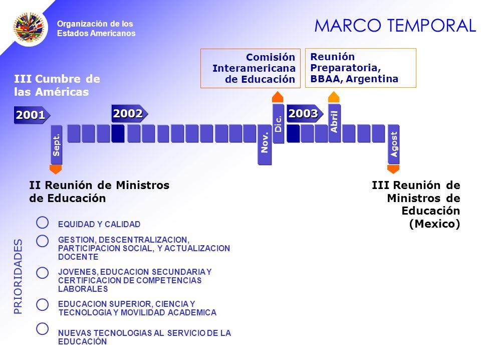 Organización de los Estados Americanos II Reunión de Ministros de Educación III Reunión de Ministros de Educación (Mexico) Comisión Interamericana de Educación Sept.