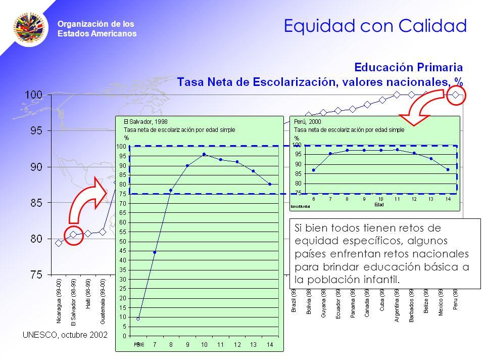 Organización de los Estados Americanos Equidad con Calidad La Universalización de la educación primaria: reto de equidad y calidad Si bien todos tienen retos de equidad específicos, algunos países enfrentan retos nacionales para brindar educación básica a la población infantil.