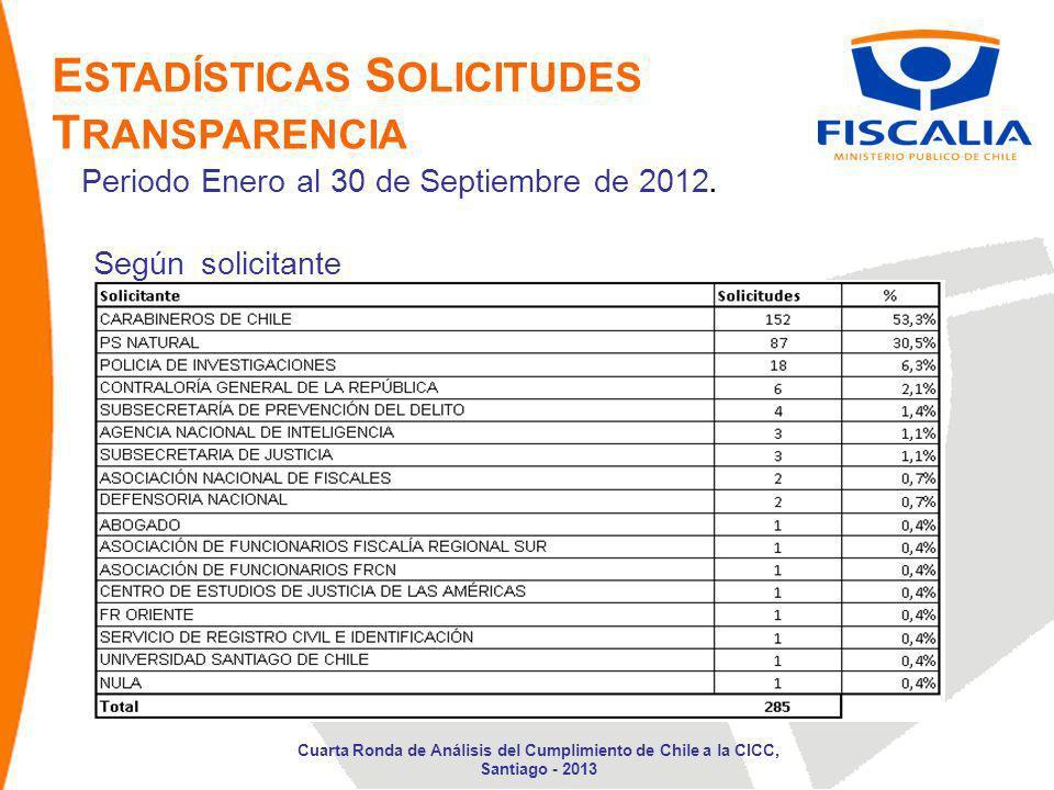 E STADÍSTICAS S OLICITUDES T RANSPARENCIA Cuarta Ronda de Análisis del Cumplimiento de Chile a la CICC, Santiago - 2013 Periodo Enero al 30 de Septiem