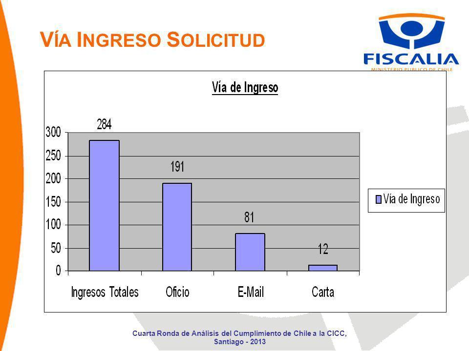 V ÍA I NGRESO S OLICITUD Cuarta Ronda de Análisis del Cumplimiento de Chile a la CICC, Santiago - 2013
