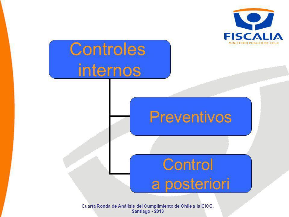 Controles internos Preventivos Control a posteriori Cuarta Ronda de Análisis del Cumplimiento de Chile a la CICC, Santiago - 2013