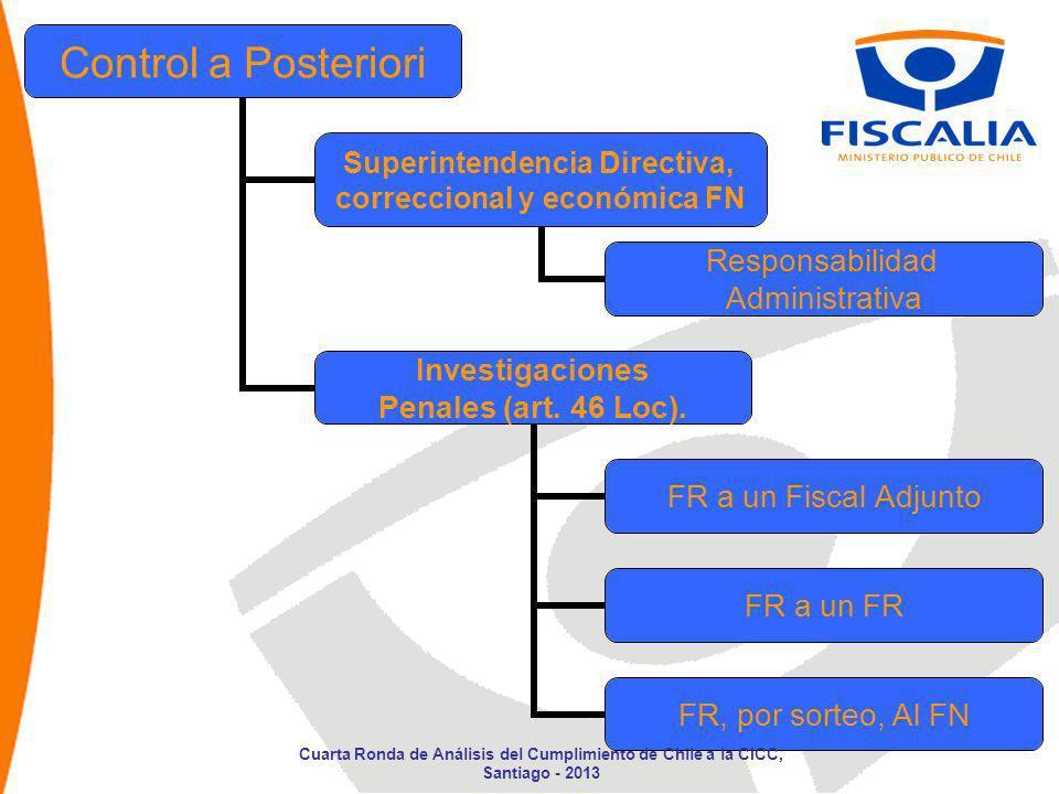 Control a Posteriori Superintendencia Directiva, correccional y económica FN Responsabilidad Administrativa Investigaciones Penales (art. 46 Loc). FR