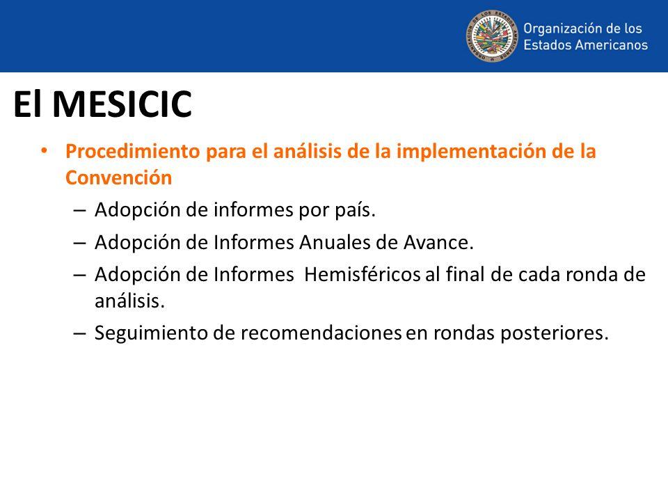 Procedimiento para el análisis de la implementación de la Convención – Adopción de informes por país. – Adopción de Informes Anuales de Avance. – Adop