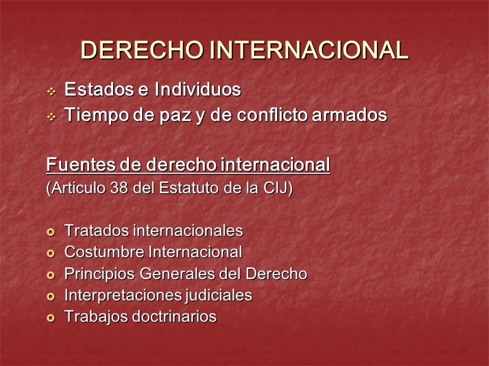 DERECHO INTERNACIONAL Estados e Individuos Estados e Individuos Tiempo de paz y de conflicto armados Tiempo de paz y de conflicto armados Fuentes de d
