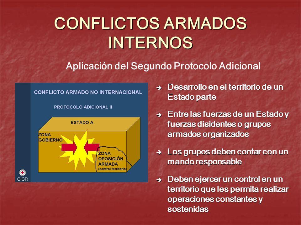 CONFLICTOS ARMADOS INTERNOS Desarrollo en el territorio de un Estado parte Desarrollo en el territorio de un Estado parte Entre las fuerzas de un Esta