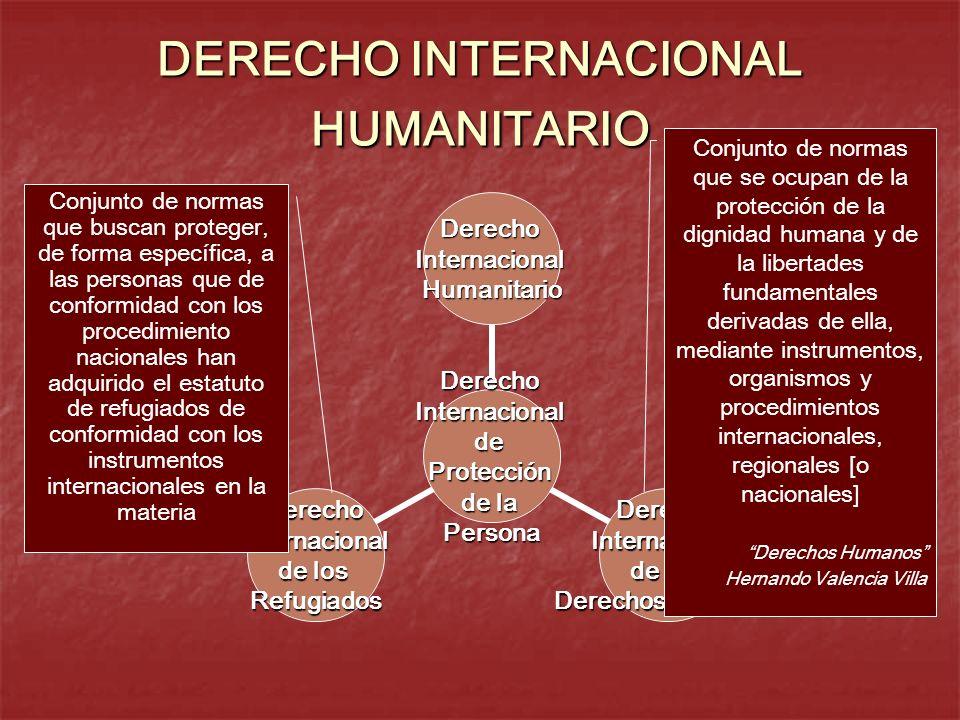 DERECHO INTERNACIONAL HUMANITARIO DerechoInternacionaldeProtección de la Persona DerechoInternacionalHumanitario DerechoInternacional de los Derechos