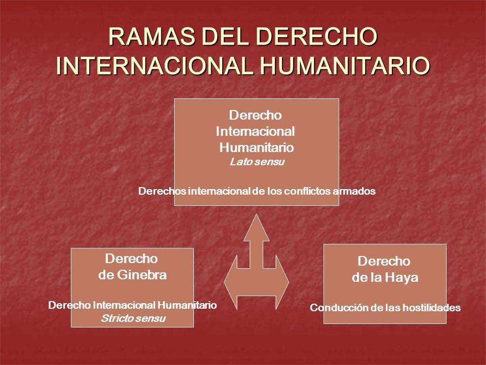 RAMAS DEL DERECHO INTERNACIONAL HUMANITARIO Derecho Internacional Humanitario Lato sensu Derechos internacional de los conflictos armados Derecho de G