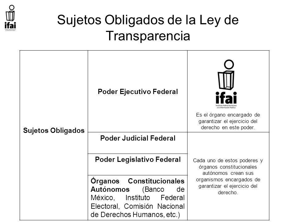 Sujetos Obligados de la Ley de Transparencia Sujetos Obligados Poder Ejecutivo Federal Es el órgano encargado de garantizar el ejercicio del derecho en este poder.