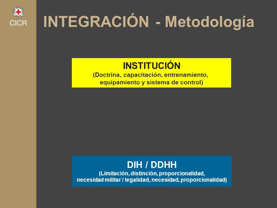 INSTITUCIÓN (Doctrina, capacitación, entrenamiento, equipamiento y sistema de control) DIH / DDHH (Limitación, distinción, proporcionalidad, necesidad