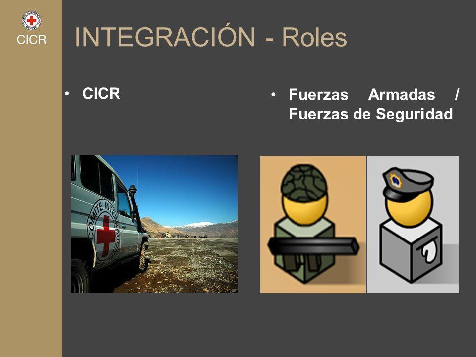 INTEGRACIÓN - Roles CICR Fuerzas Armadas / Fuerzas de Seguridad