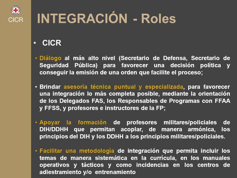 INTEGRACIÓN - Roles CICR Diálogo al más alto nivel (Secretario de Defensa, Secretario de Seguridad Pública) para favorecer una decisión política y con