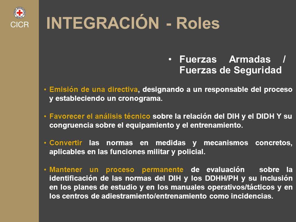 INTEGRACIÓN - Roles Fuerzas Armadas / Fuerzas de Seguridad Emisión de una directiva, designando a un responsable del proceso y estableciendo un cronog