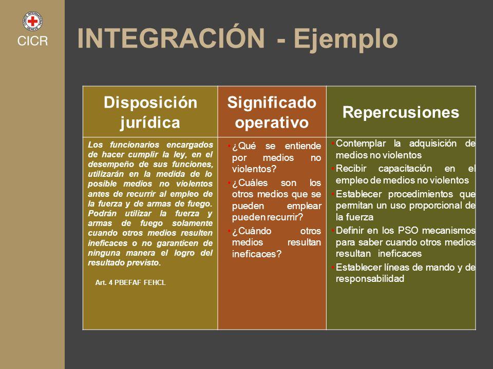 INTEGRACIÓN - Ejemplo Disposición jurídica Significado operativo Repercusiones Los funcionarios encargados de hacer cumplir la ley, en el desempeño de