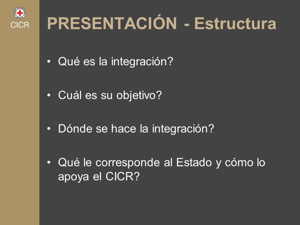 PRESENTACIÓN - Estructura Qué es la integración? Cuál es su objetivo? Dónde se hace la integración? Qué le corresponde al Estado y cómo lo apoya el CI