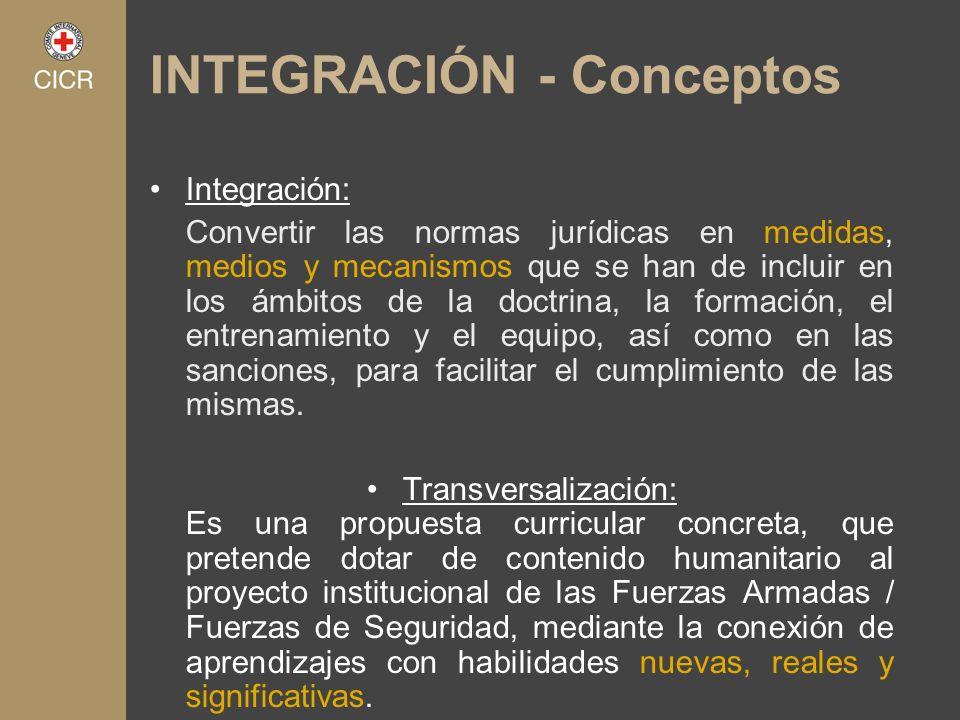 INTEGRACIÓN - Conceptos Integración: Convertir las normas jurídicas en medidas, medios y mecanismos que se han de incluir en los ámbitos de la doctrin