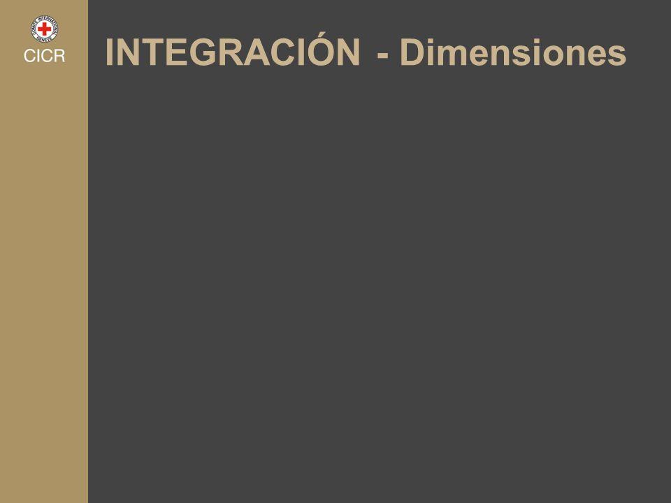 DOCTRINA INTEGRACIÓN - Retos EDUCACIÓN ENTRENAMIENTO EQUIPAMIENTO SANCIONES
