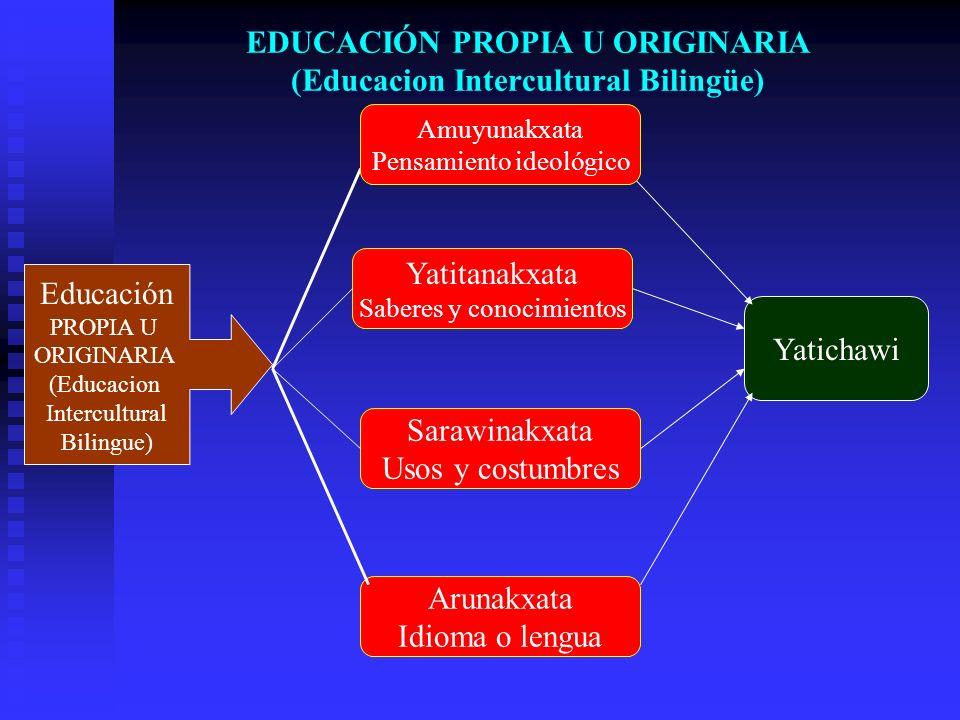 EDUCACIÓN PROPIA U ORIGINARIA (Educacion Intercultural Bilingüe) Educación PROPIA U ORIGINARIA (Educacion Intercultural Bilingue) Yatitanakxata Sabere