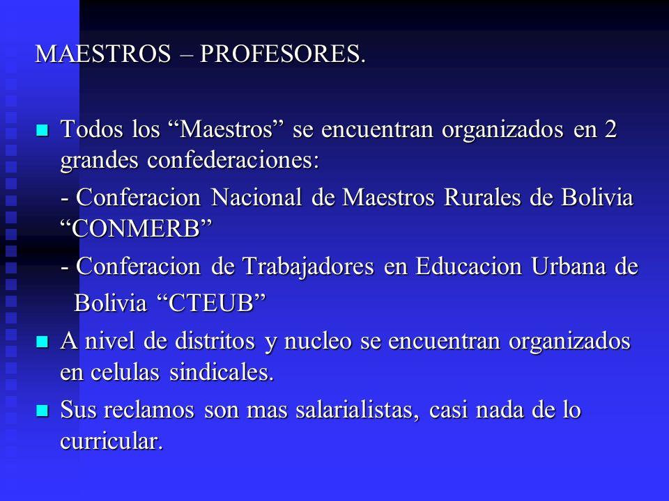 MAESTROS – PROFESORES. Todos los Maestros se encuentran organizados en 2 grandes confederaciones: Todos los Maestros se encuentran organizados en 2 gr