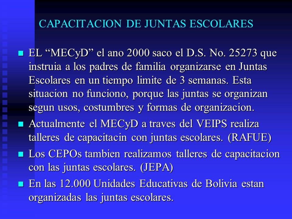 CAPACITACION DE JUNTAS ESCOLARES EL MECyD el ano 2000 saco el D.S. No. 25273 que instruia a los padres de familia organizarse en Juntas Escolares en u
