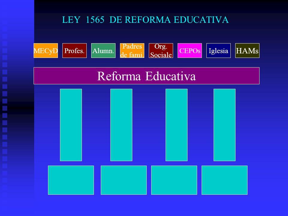 LEY 1565 DE REFORMA EDUCATIVA Reforma Educativa MECyDProfes.Alumn. Padres de fami. Org. Sociale CEPOsIglesia HAMs