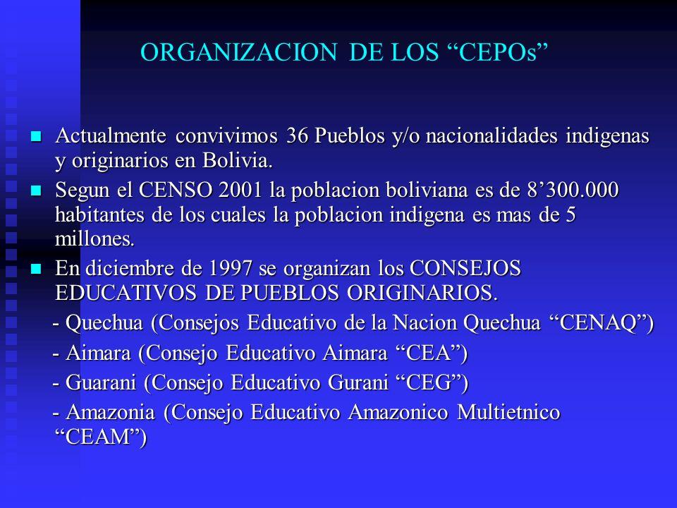 ORGANIZACION DE LOS CEPOs Actualmente convivimos 36 Pueblos y/o nacionalidades indigenas y originarios en Bolivia. Actualmente convivimos 36 Pueblos y