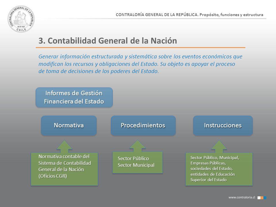 3. Contabilidad General de la Nación CONTRALORÍA GENERAL DE LA REPÚBLICA. Propósito, funciones y estructura Generar información estructurada y sistemá