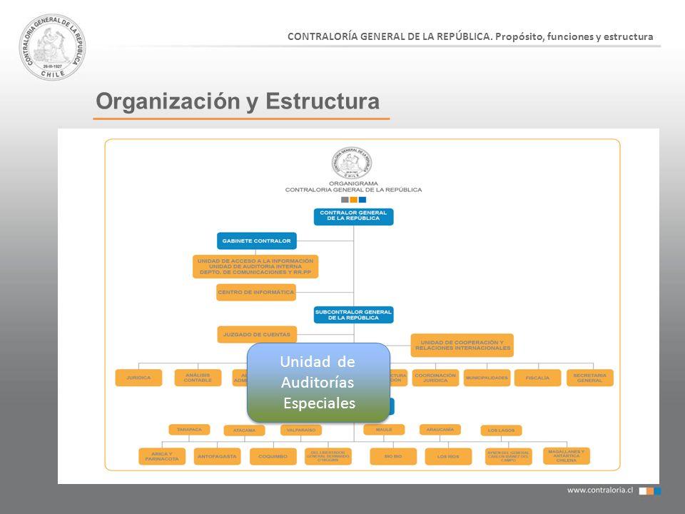 Organización y Estructura CONTRALORÍA GENERAL DE LA REPÚBLICA. Propósito, funciones y estructura Unidad de Auditorías Especiales Unidad de Auditorías