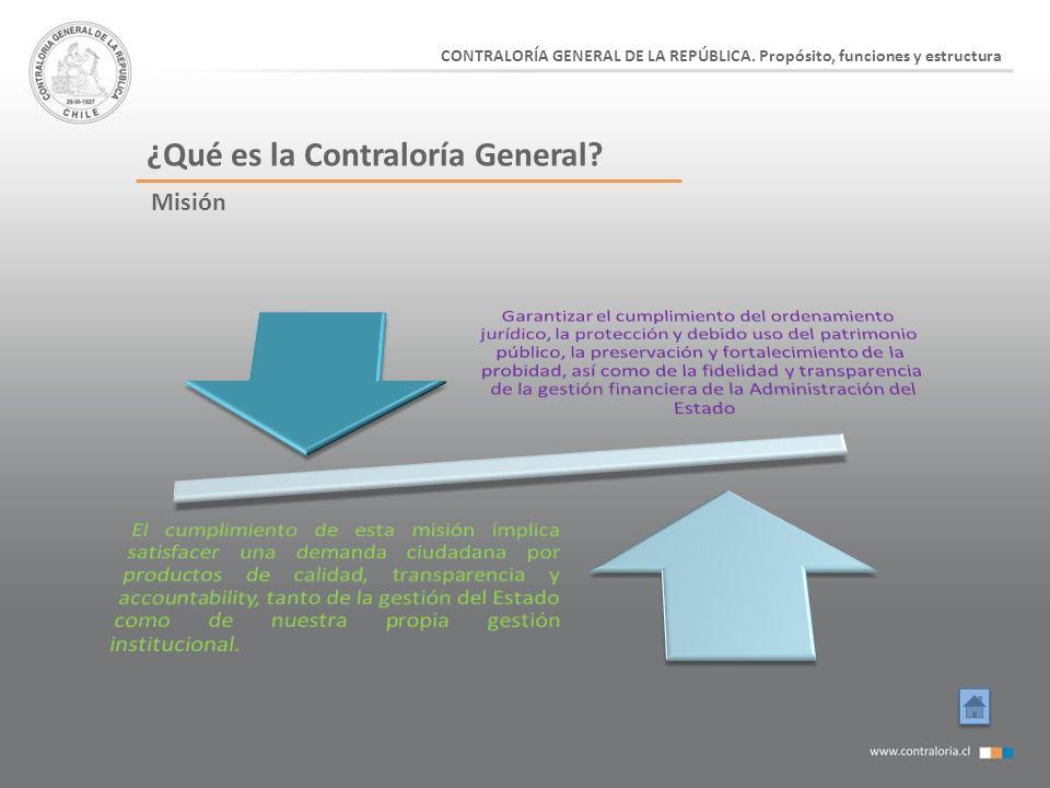 ¿Qué es la Contraloría General? Misión CONTRALORÍA GENERAL DE LA REPÚBLICA. Propósito, funciones y estructura