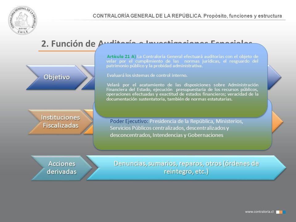 2. Función de Auditoría e Investigaciones Especiales CONTRALORÍA GENERAL DE LA REPÚBLICA. Propósito, funciones y estructura Efectuar auditorías con la