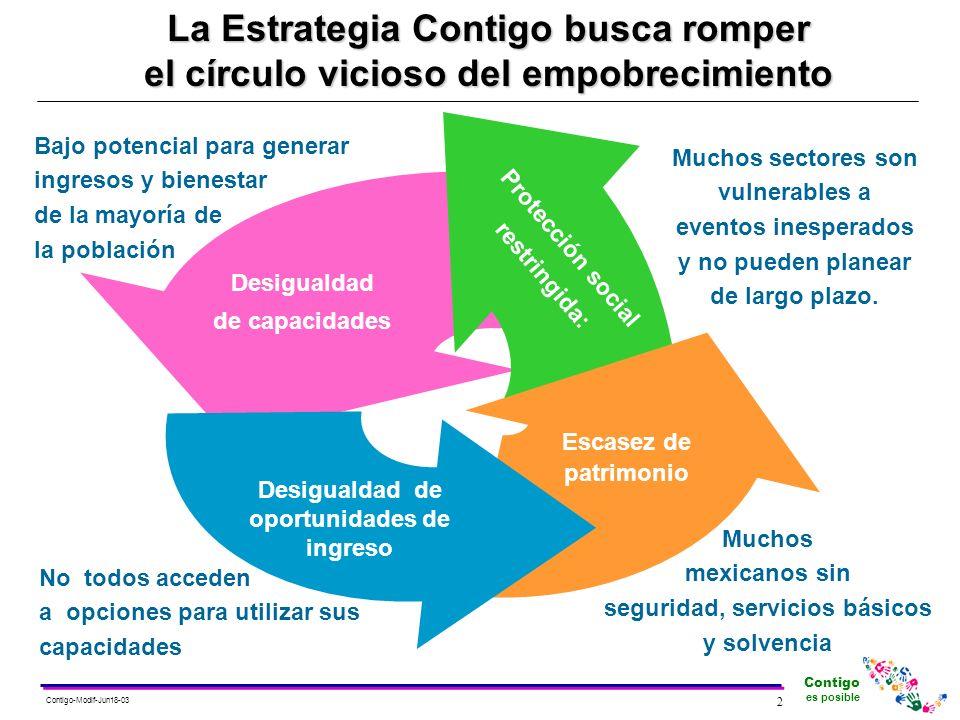 Contigo es posible 2 Contigo-Modif-Jun18-03 Desigualdad de capacidades Protección social restringida: Escasez de patrimonio Desigualdad de oportunidad
