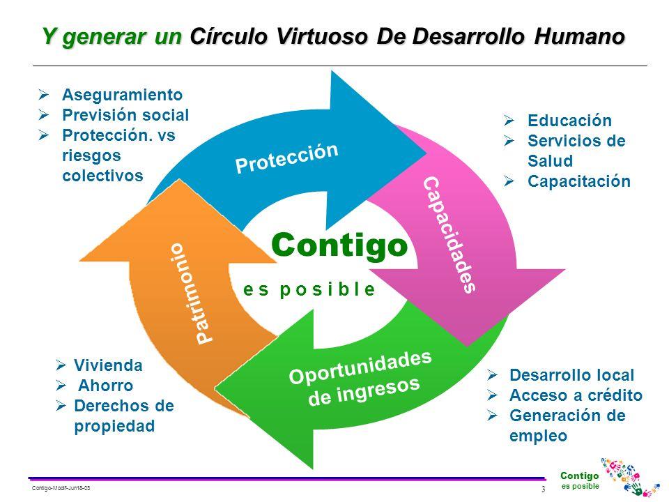 Contigo es posible 3 Contigo-Modif-Jun18-03 Y generar un Círculo Virtuoso De Desarrollo Humano Capacidades Protección Patrimonio Oportunidades de ingr