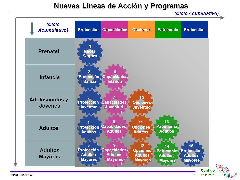 Contigo es posible 5 Contigo-Modif-Jun18-03 Nuevas Líneas de Acción y Programas Nuevas Líneas de Acción y Programas Prenatal (Ciclo Acumulativo) Infan