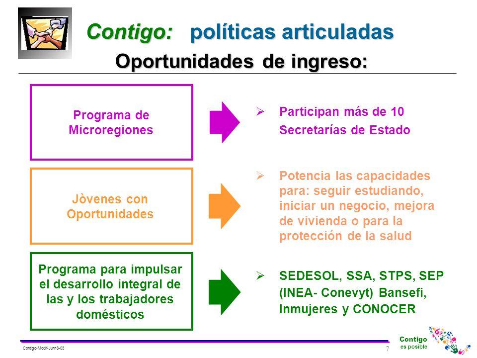 Contigo es posible 7 Contigo-Modif-Jun18-03 Programa de Microregiones Jòvenes con Oportunidades Programa para impulsar el desarrollo integral de las y