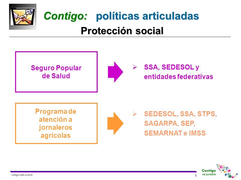 Contigo es posible 8 Contigo-Modif-Jun18-03 Seguro Popular de Salud Programa de atención a jornaleros agrícolas SSA, SEDESOL y entidades federativas S
