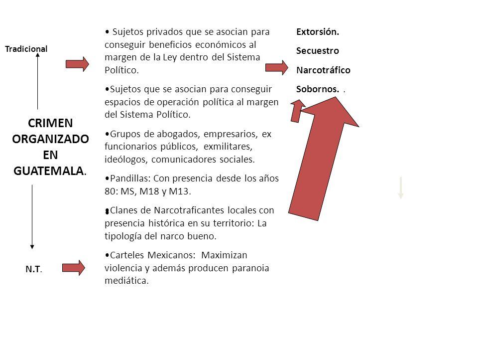 CRIMEN ORGANIZADO EN GUATEMALA. Tradicional N.T.