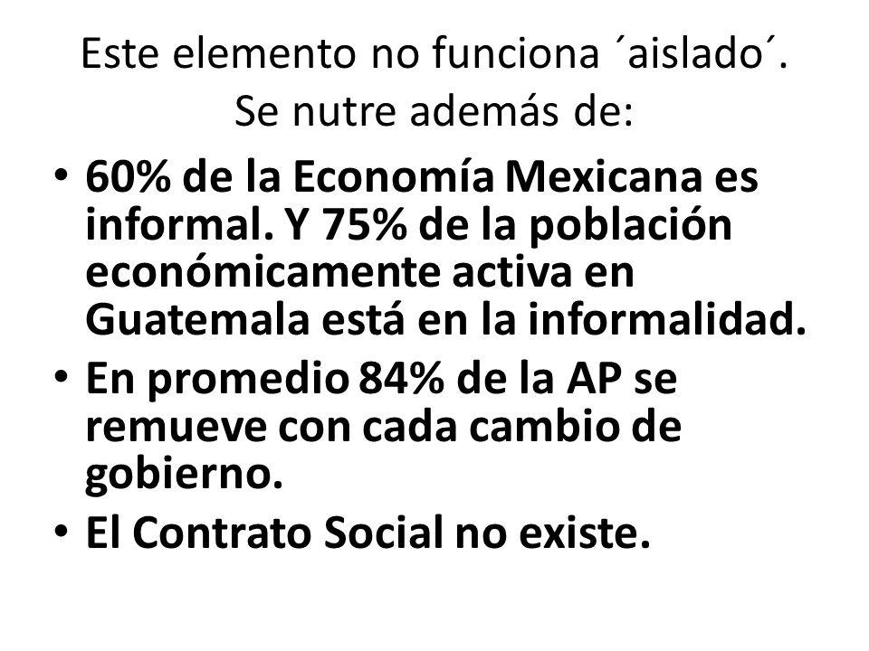 Este elemento no funciona ´aislado´. Se nutre además de: 60% de la Economía Mexicana es informal.