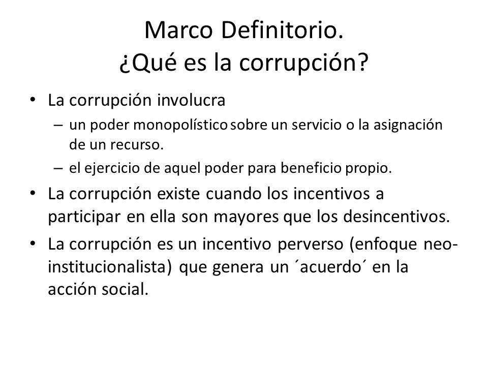 Marco Definitorio. ¿Qué es la corrupción.