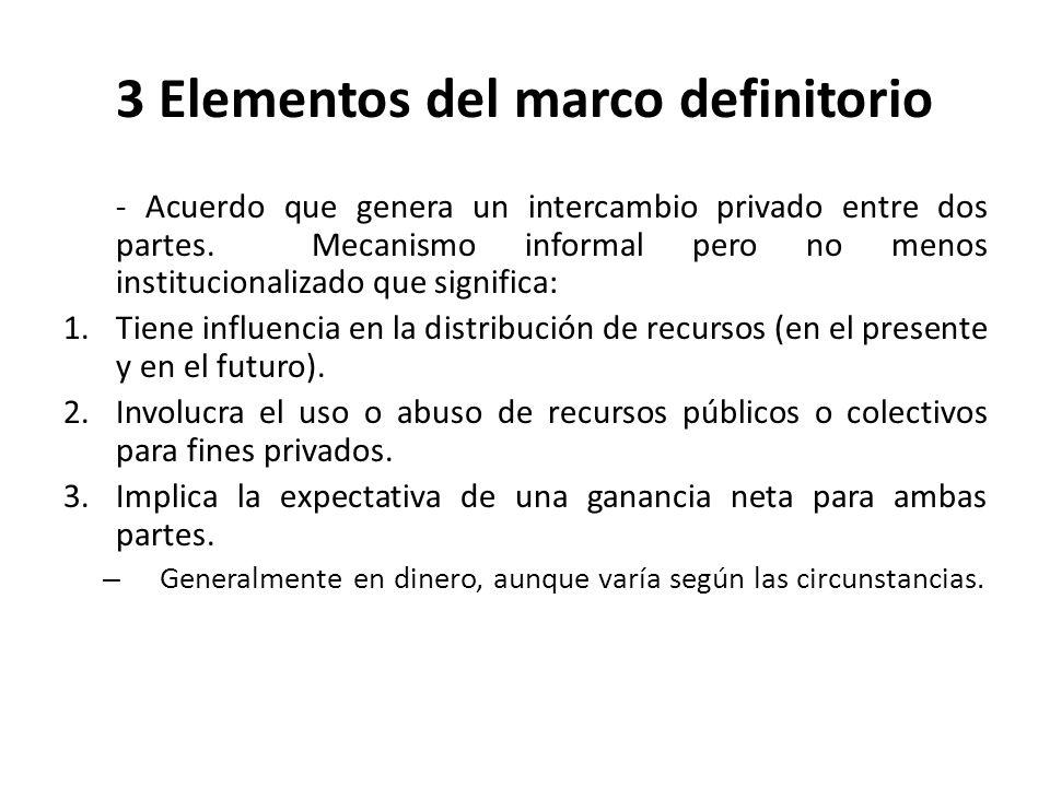 3 Elementos del marco definitorio - Acuerdo que genera un intercambio privado entre dos partes.