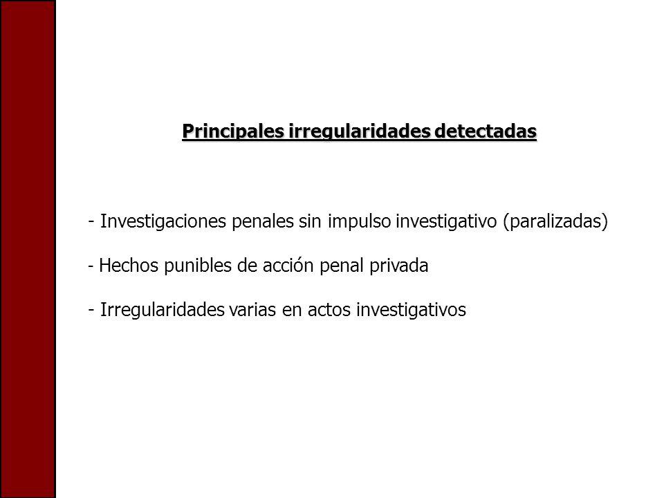 Principales irregularidades detectadas - Investigaciones penales sin impulso investigativo (paralizadas) - Hechos punibles de acción penal privada - Irregularidades varias en actos investigativos