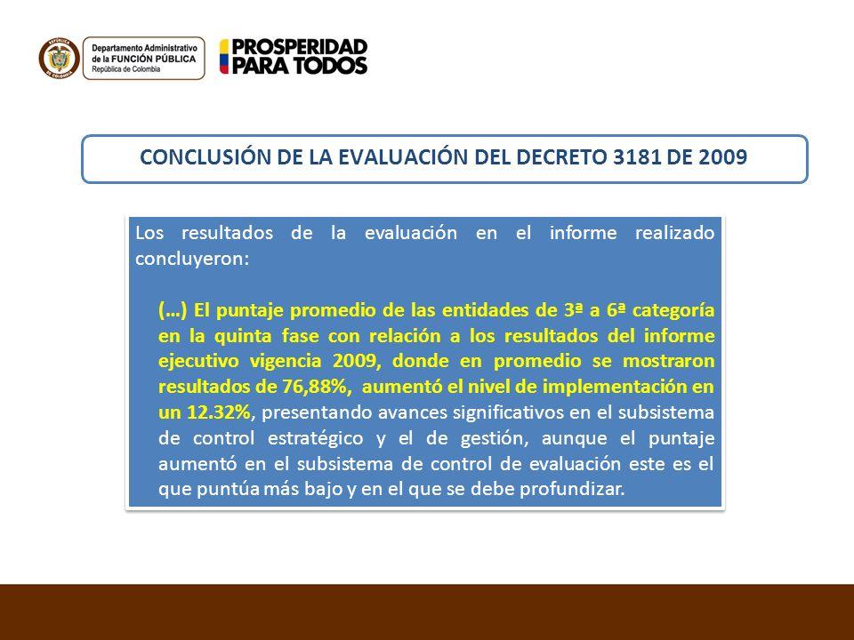 Los resultados de la evaluación en el informe realizado concluyeron: (…) El puntaje promedio de las entidades de 3ª a 6ª categoría en la quinta fase c