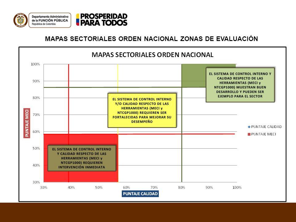 MAPAS SECTORIALES ORDEN NACIONAL ZONAS DE EVALUACIÓN